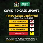 Coronavirus: Four Test Positive To Bring Total Cases To 40 In Nigeria