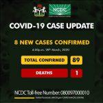 NCDC Confirms 8 New Cases Of Coronavirus