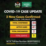 BREAKING: Nigeria CoronavirusCases  Hits 44, See Breakdown