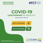 BREAKING: Another Four COVID-19 Patients Discharged