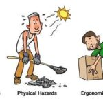 Six common workplace hazards and solution in safety Industry