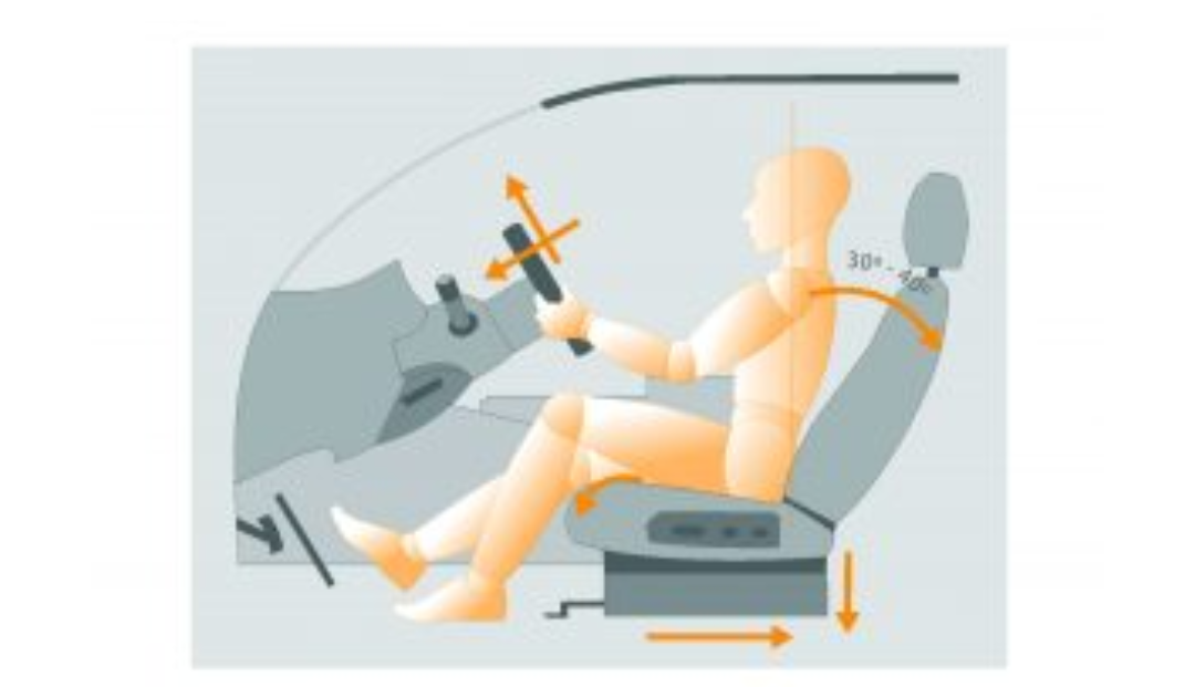 Important tips to consider while setting the driving position